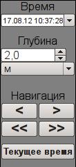 Окно управления документом. (8Кб)