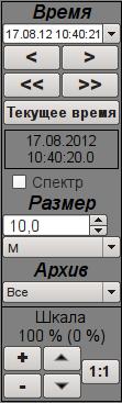 Окно управления графиком. (15Кб)