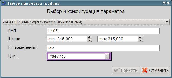 Диалог выбора параметра графика. (23Кб)