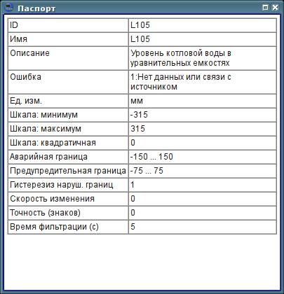 Окно паспорта параметра. (19Кб)