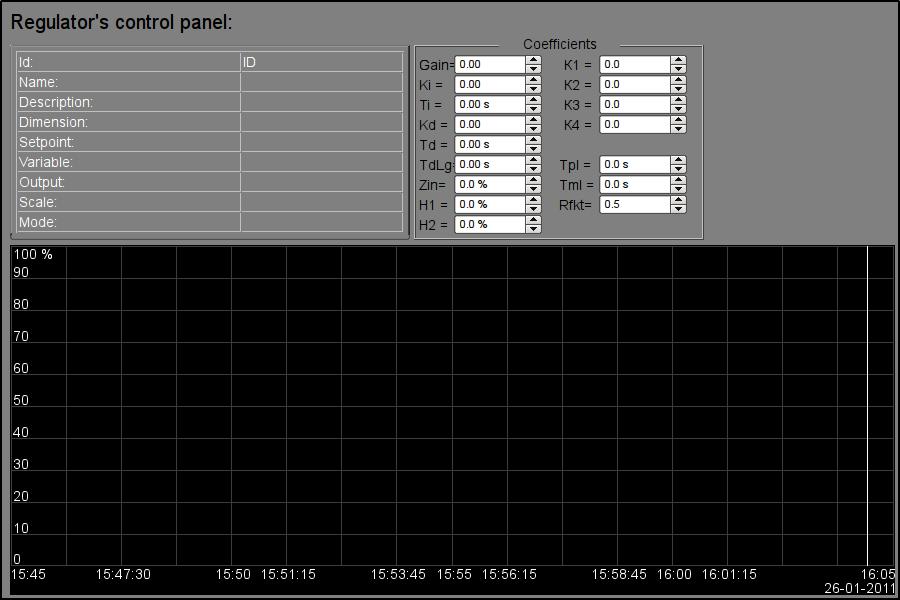 """""""Regulator's control panel"""" widget in the development mode. (35Кб)"""