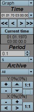 """Graphics group panel"" widget in the development mode (16Кб)"