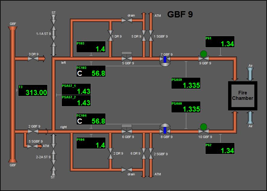 "Signal object ""GBF"" mnemo. (57Кб)"