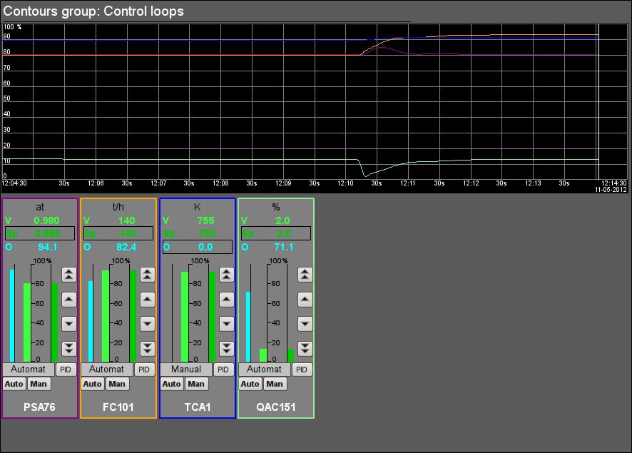 """Signal object """"Economizer"""" contour group. (30Кб)"""
