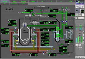 Boiler (50Kb)