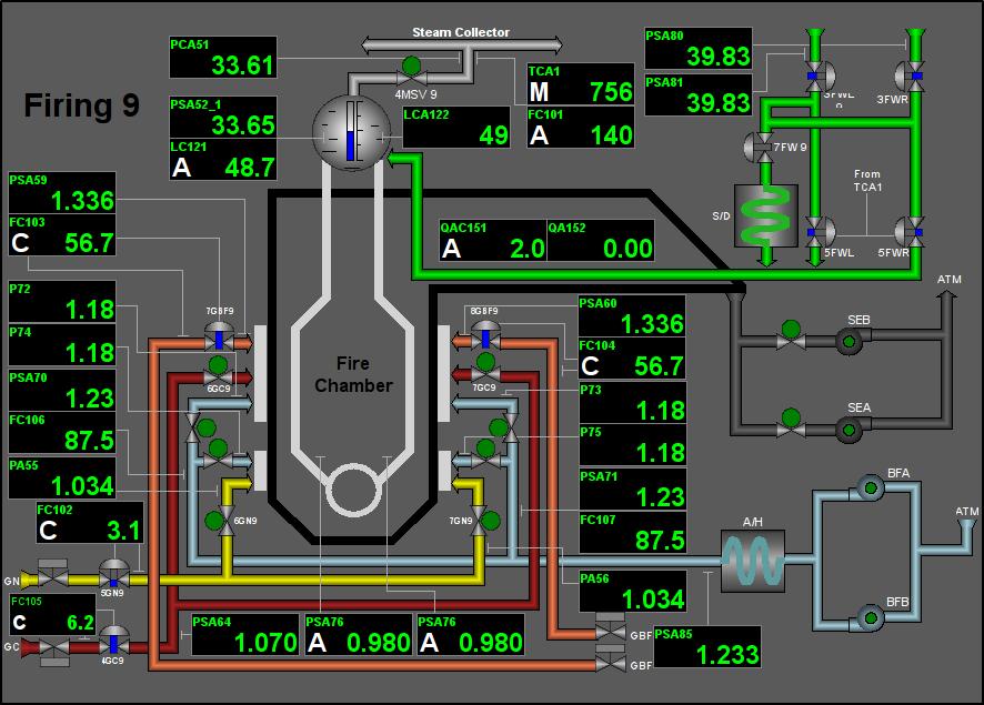 "Signal object ""Firing"" mnemo. (88Кб)"