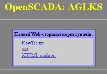 Індекс користувацьких сторінок. (12Кб)