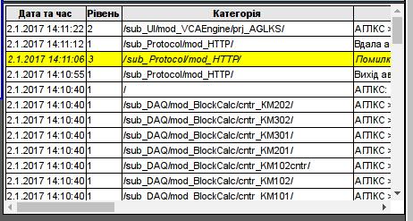 Частина екрану з кадром, який містить приклад протоколу. (14Кб)