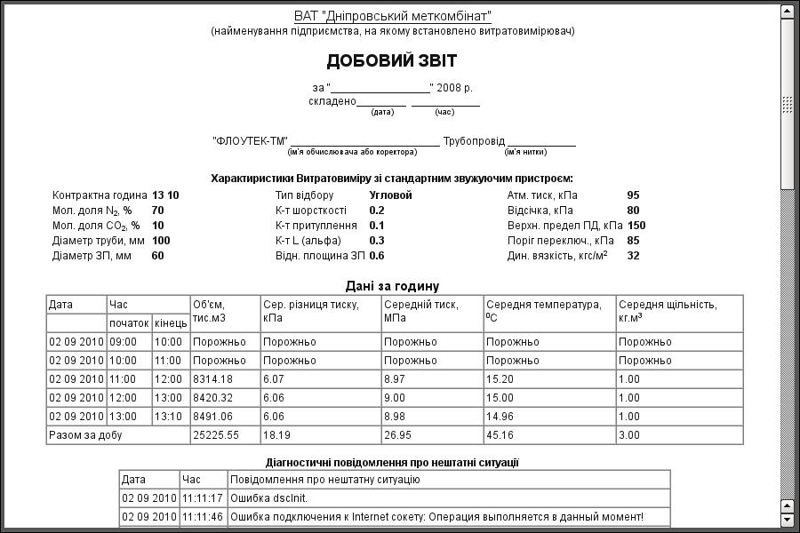 """Документ """"Добовий звіт"""". (58Кб)"""
