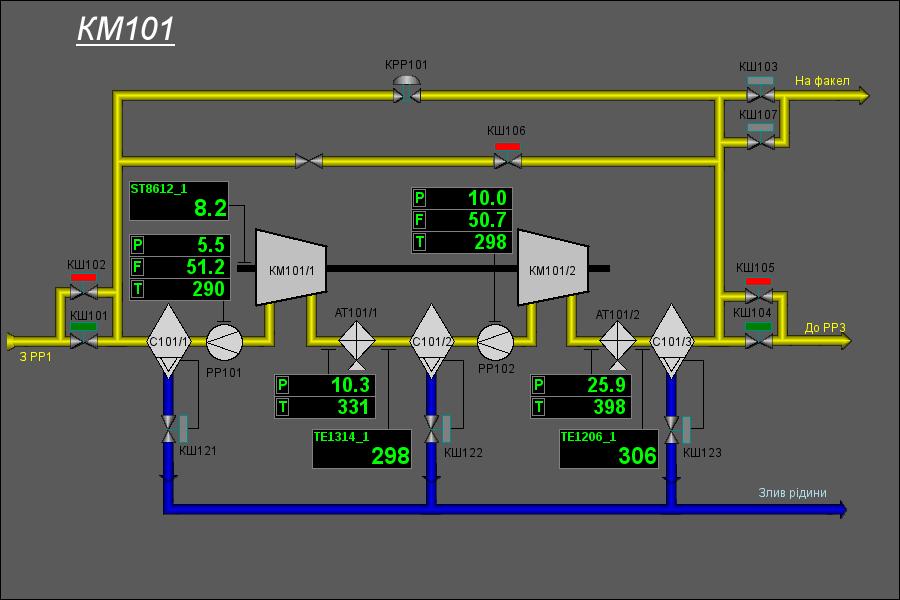 Мнемосхема компресору низького тиску. (37Кб)