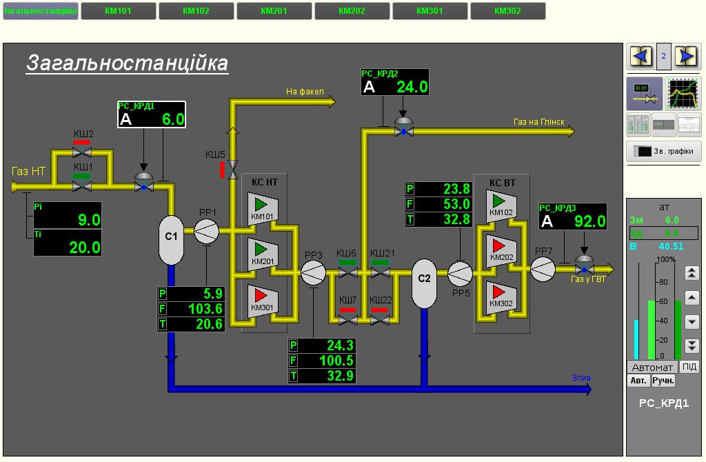 Загальний вигляд вікна інтерфейсу користувача. (73Кб)