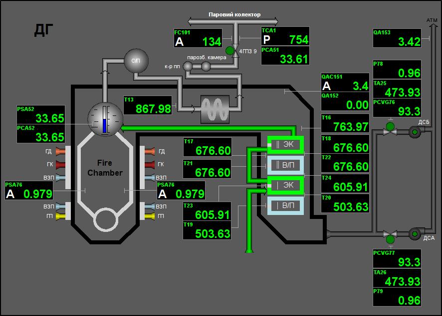 """Мнемосхема об'єкта сигналізації """"Дим.гази"""". (62Кб)"""