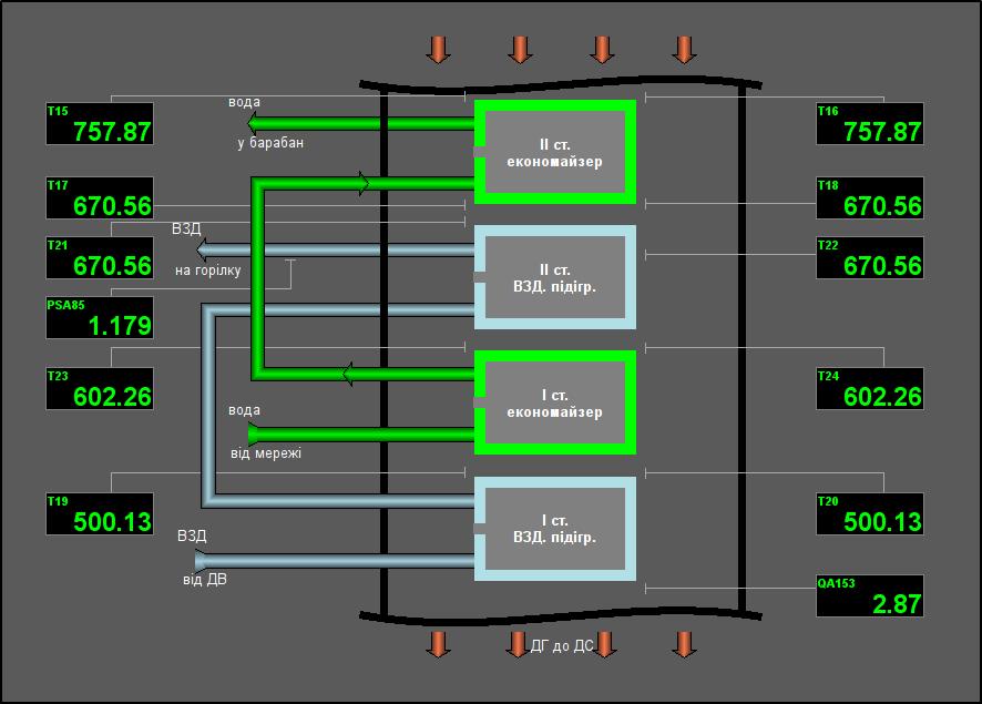 """Мнемосхема 2 об'єкта сигналізації """"Дим.гази"""". (29Кб)"""