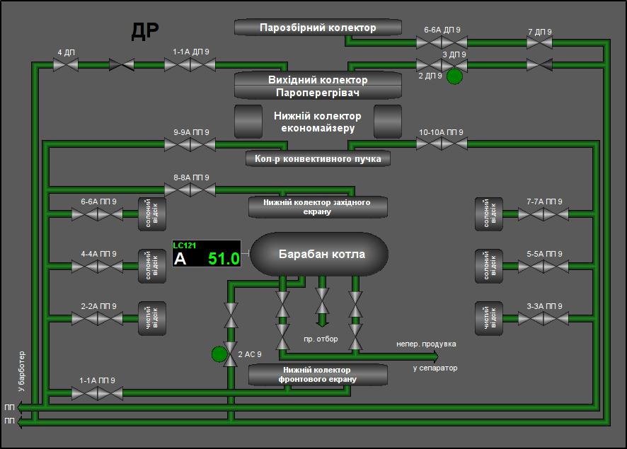 "Мнемосхема об'єкта сигналізації ""Дренажі"". (75Кб)"