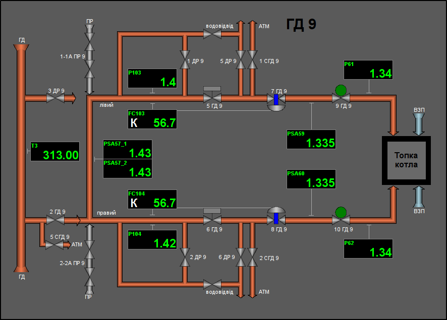 "Мнемосхема об'єкта сигналізації ""ГД"". (53Кб)"