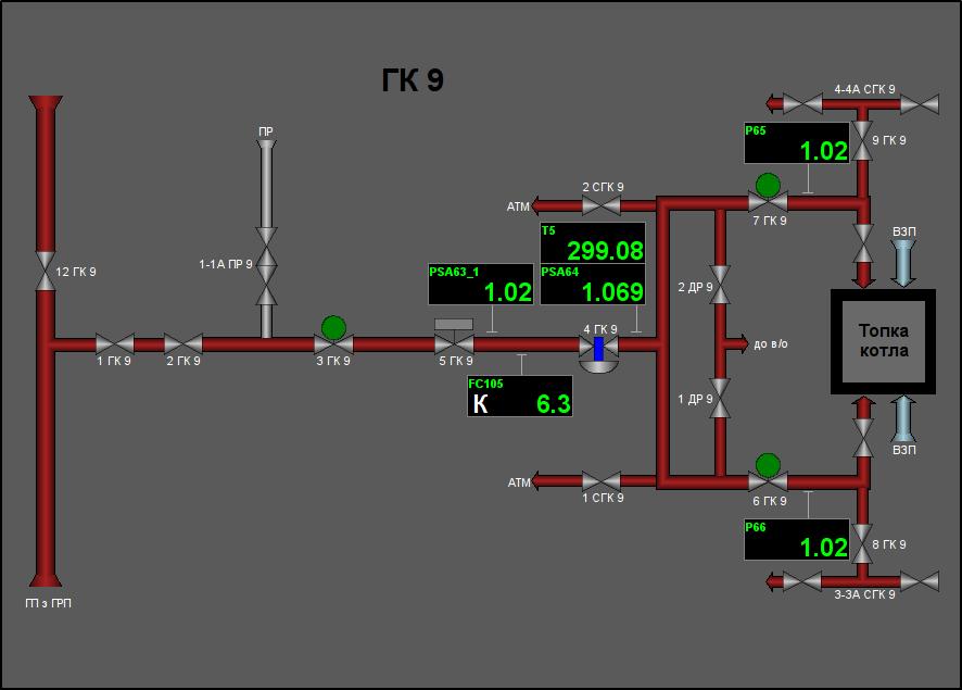 "Мнемосхема об'єкта сигналізації ""ГК"". (50Кб)"