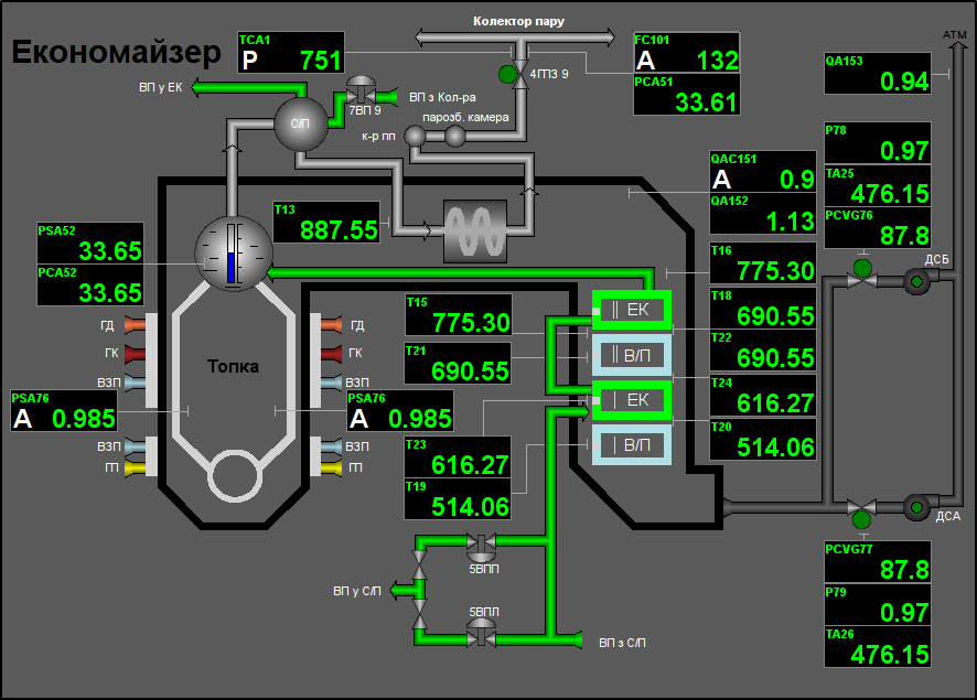 """Мнемосхема об'єкта сигналізації """"Економайзер"""". (71Кб)"""