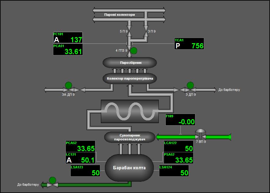 "Мнемосхема об'єкта сигналізації ""ПАР"". (51Кб)"
