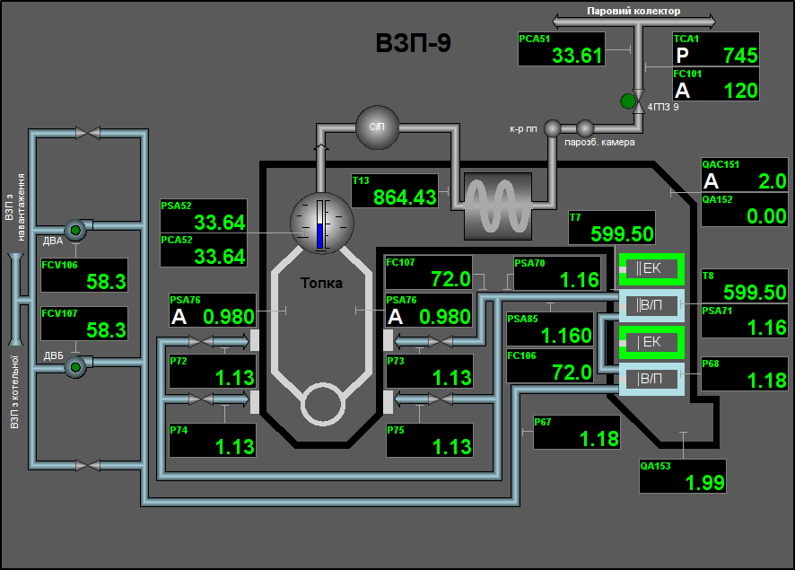"""Мнемосхема об'єкта сигналізації """"ВЗП"""". (61Кб)"""