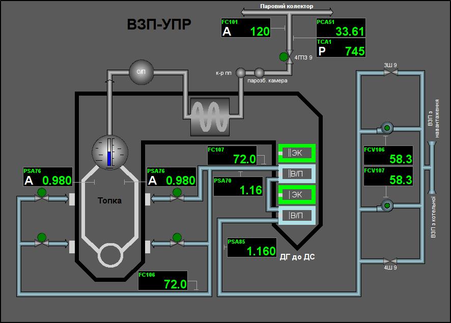"""Мнемосхема 2 об'єкта сигналізації """"ВЗП"""". (50Кб)"""