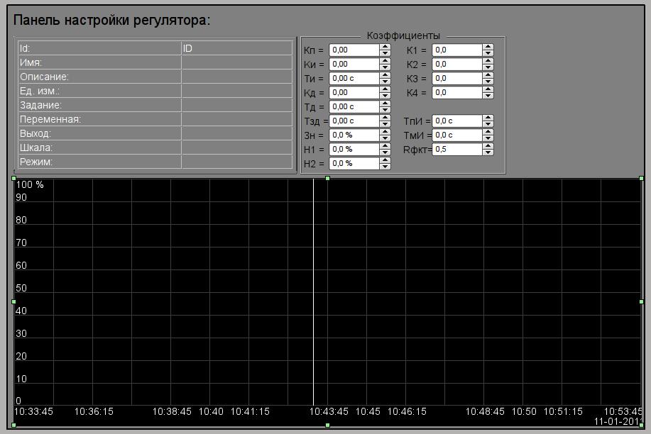 """Виджет """"Панель настройки регулятора"""" в режиме разработки (33Кб)"""