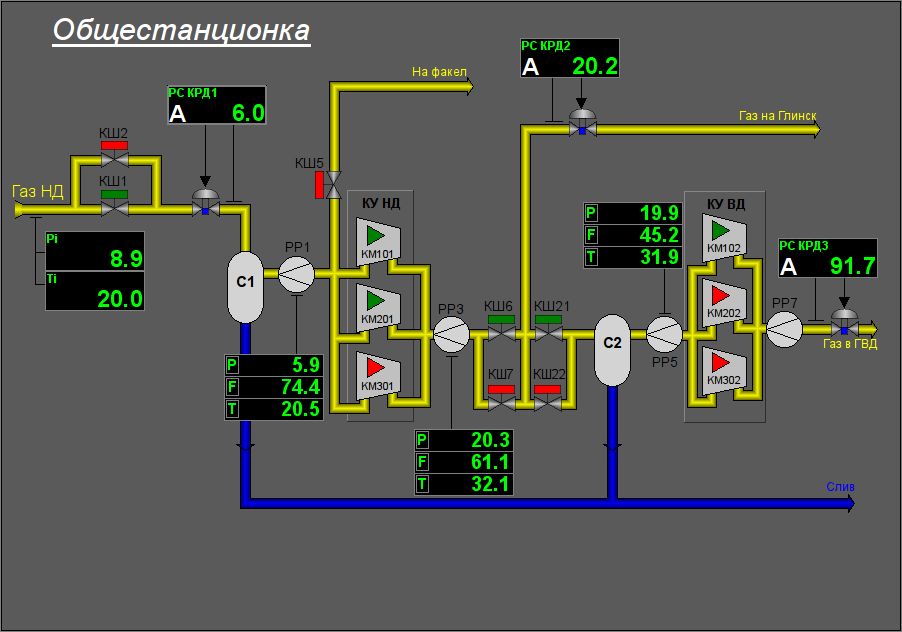 Главная мнемосхема КС (44Кб)