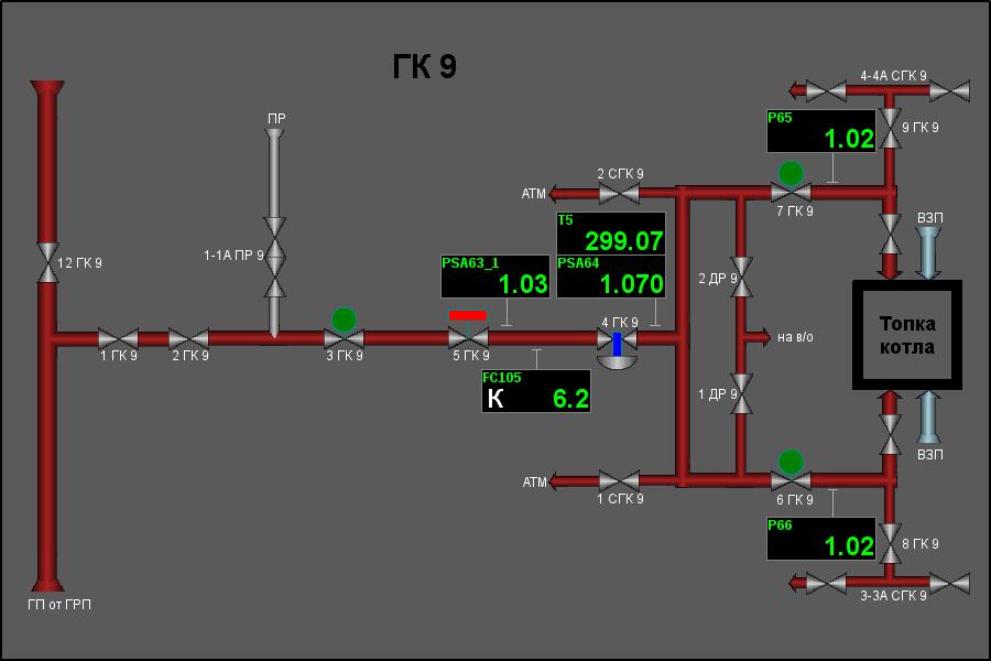 """Мнемосхема объекта сигнализации """"ГК"""". (48Кб)"""