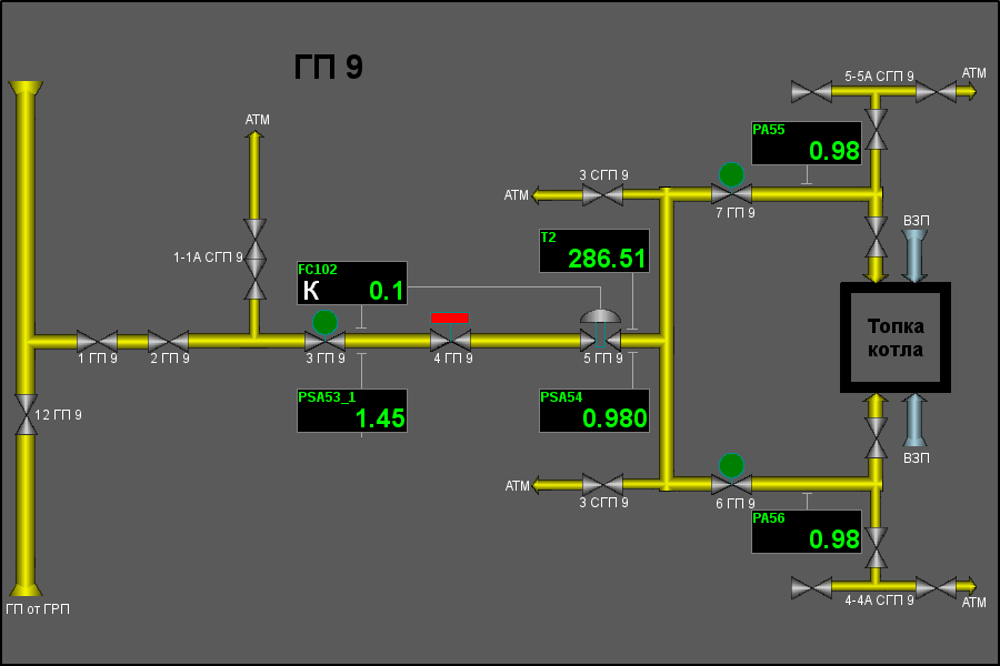 "Мнемосхема объекта сигнализации ""ГП"". (44Кб)"