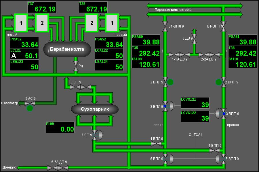 """Мнемосхема объекта сигнализации """"ВП"""". (64Кб)"""