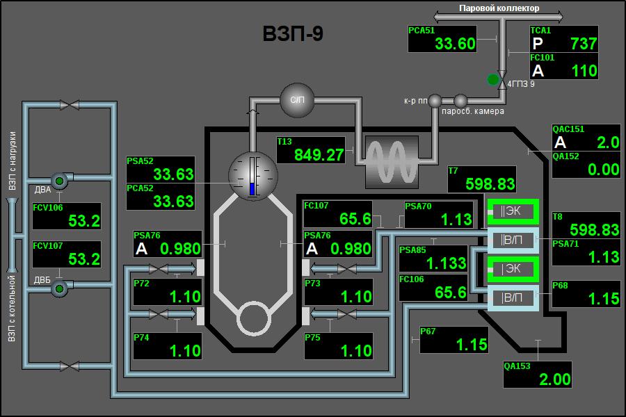 """Вторая мнемосхема объекта сигнализации """"ВЗП"""". (62Кб)"""